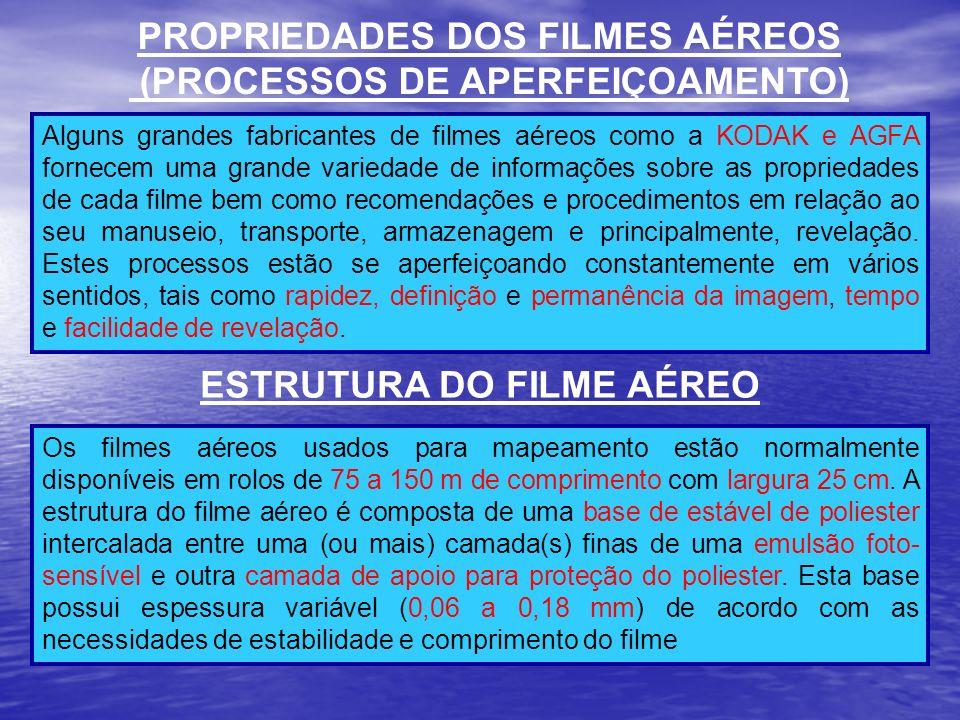PROPRIEDADES DOS FILMES AÉREOS (PROCESSOS DE APERFEIÇOAMENTO)