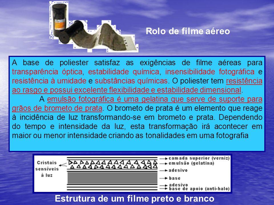 Estrutura de um filme preto e branco
