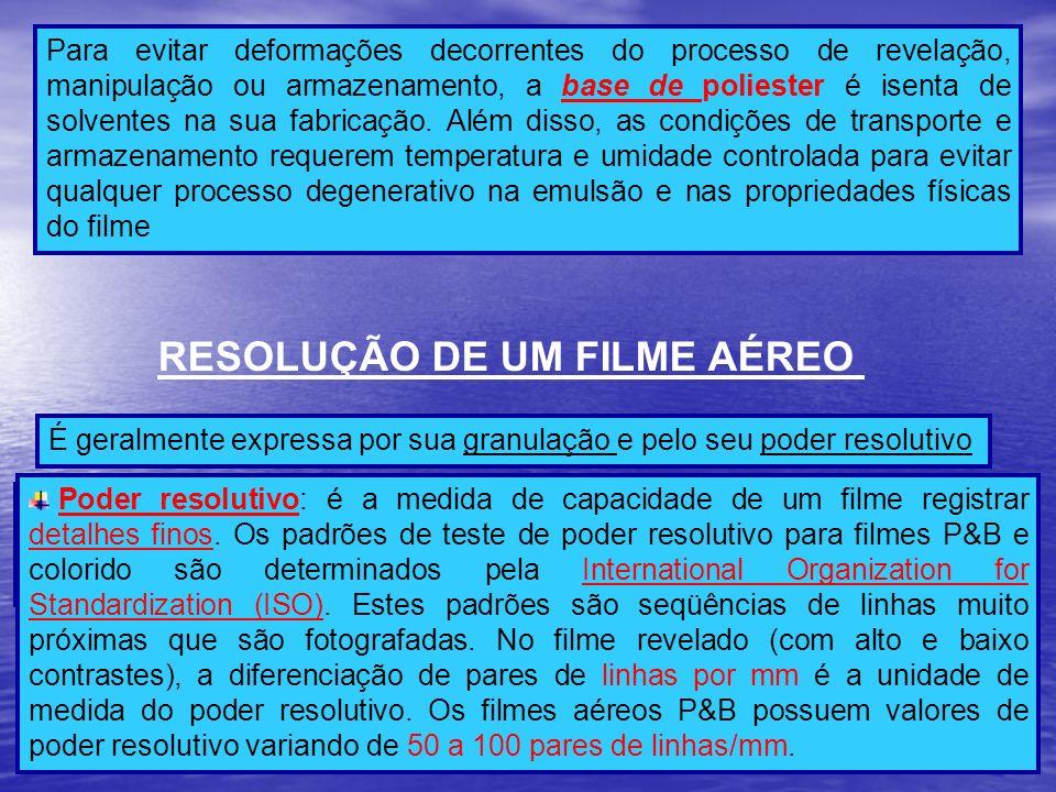 RESOLUÇÃO DE UM FILME AÉREO