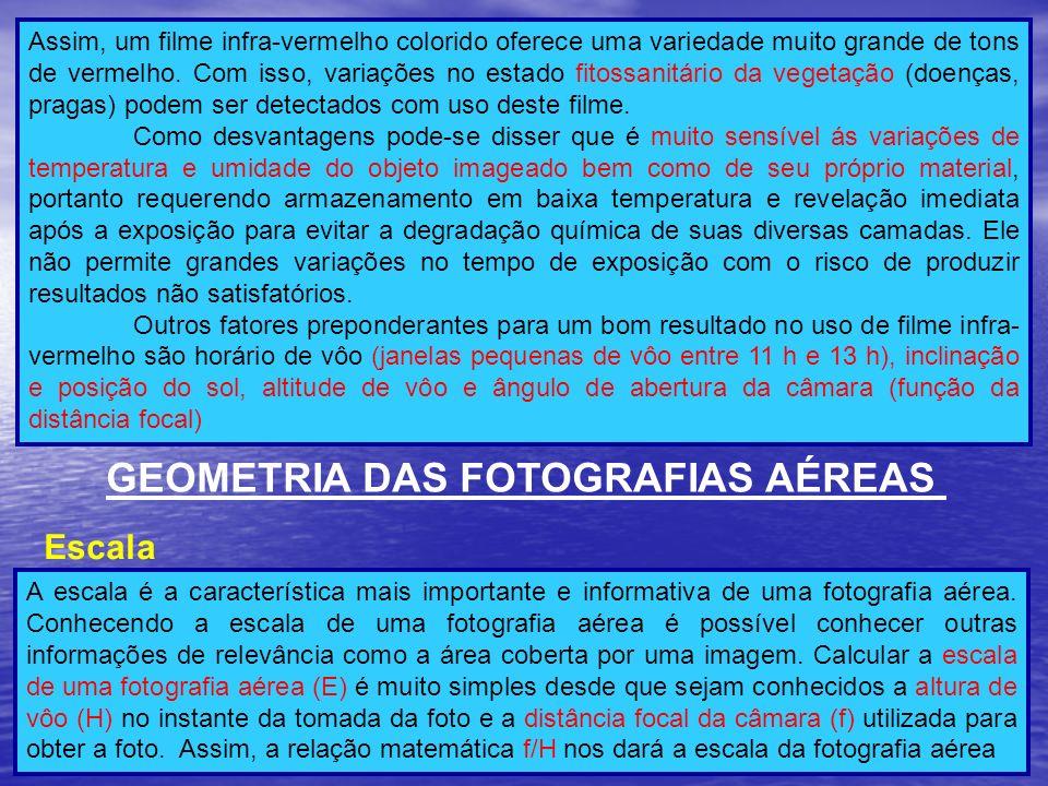 GEOMETRIA DAS FOTOGRAFIAS AÉREAS