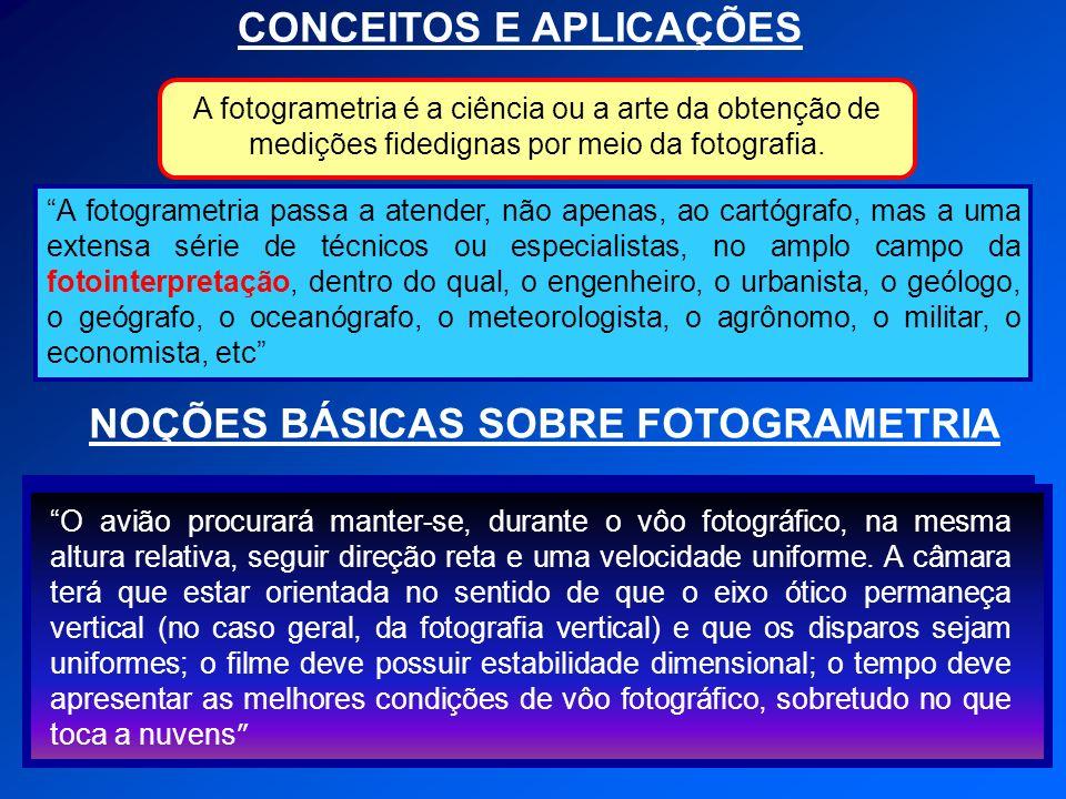 CONCEITOS E APLICAÇÕES NOÇÕES BÁSICAS SOBRE FOTOGRAMETRIA