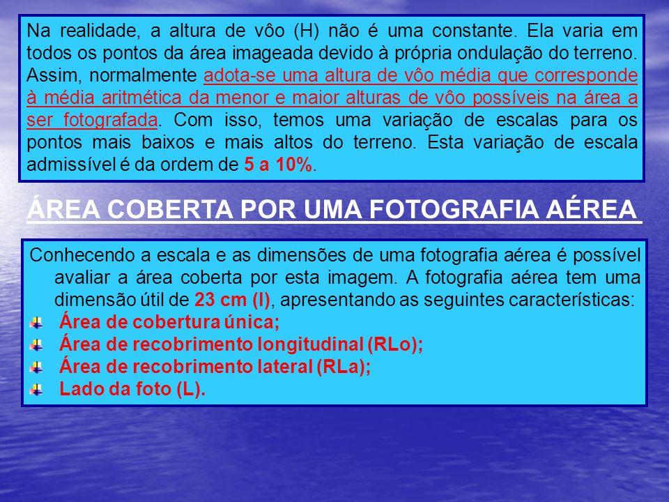 ÁREA COBERTA POR UMA FOTOGRAFIA AÉREA
