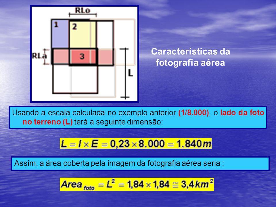 Características da fotografia aérea