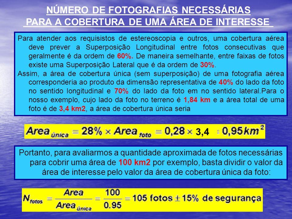 NÚMERO DE FOTOGRAFIAS NECESSÁRIAS