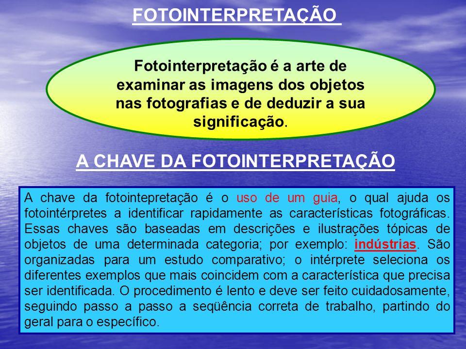 A CHAVE DA FOTOINTERPRETAÇÃO