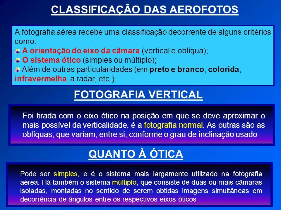 CLASSIFICAÇÃO DAS AEROFOTOS