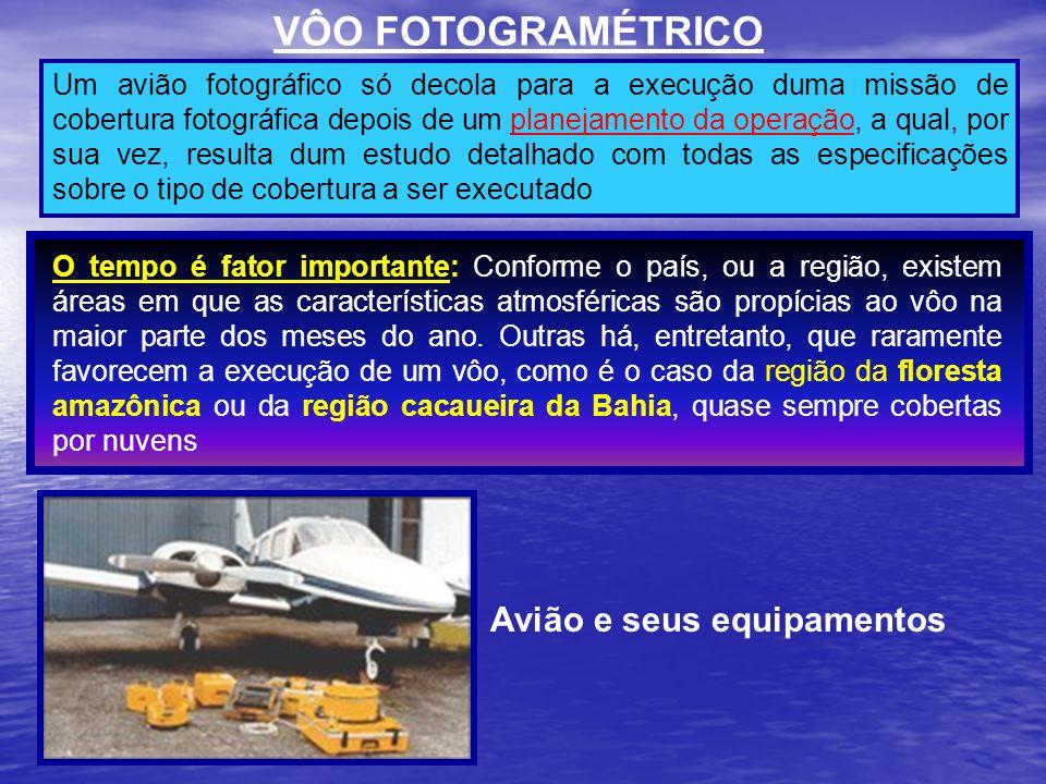 VÔO FOTOGRAMÉTRICO Avião e seus equipamentos