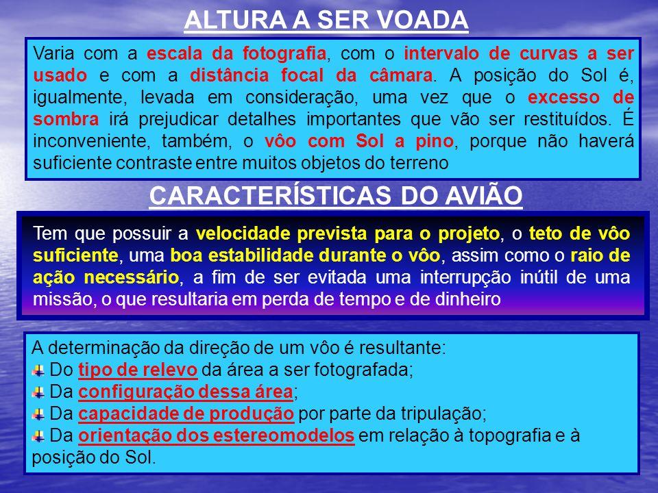 CARACTERÍSTICAS DO AVIÃO
