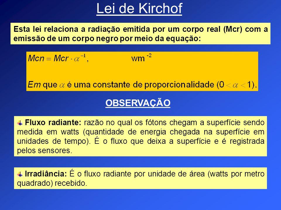 Lei de Kirchof OBSERVAÇÃO