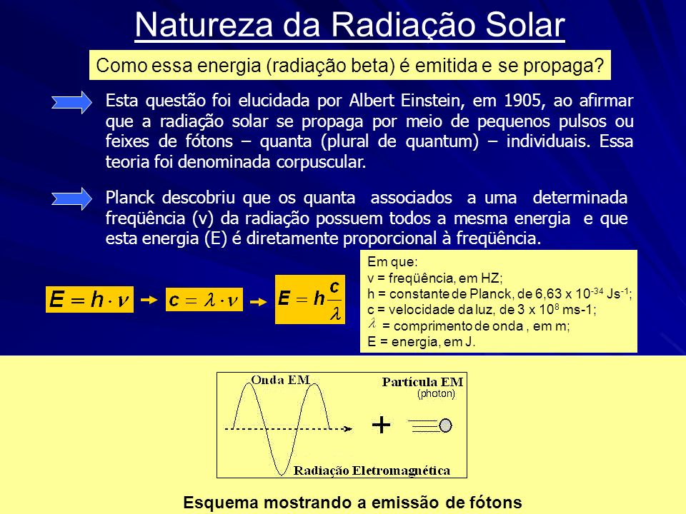 Como essa energia (radiação beta) é emitida e se propaga