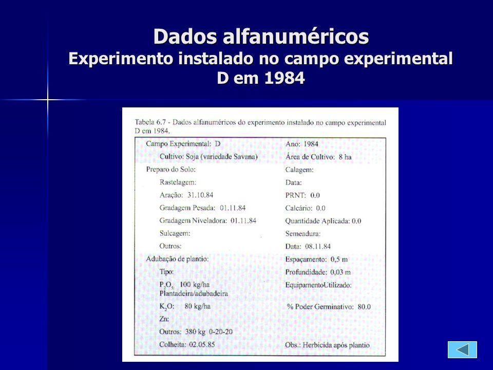 Dados alfanuméricos Experimento instalado no campo experimental D em 1984