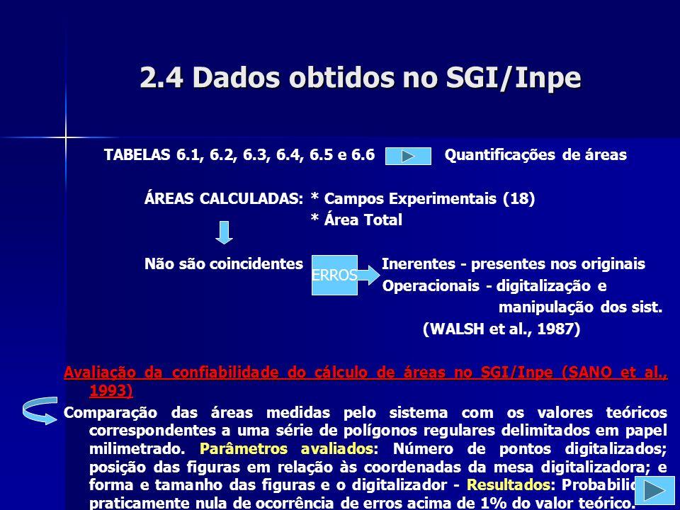 2.4 Dados obtidos no SGI/Inpe