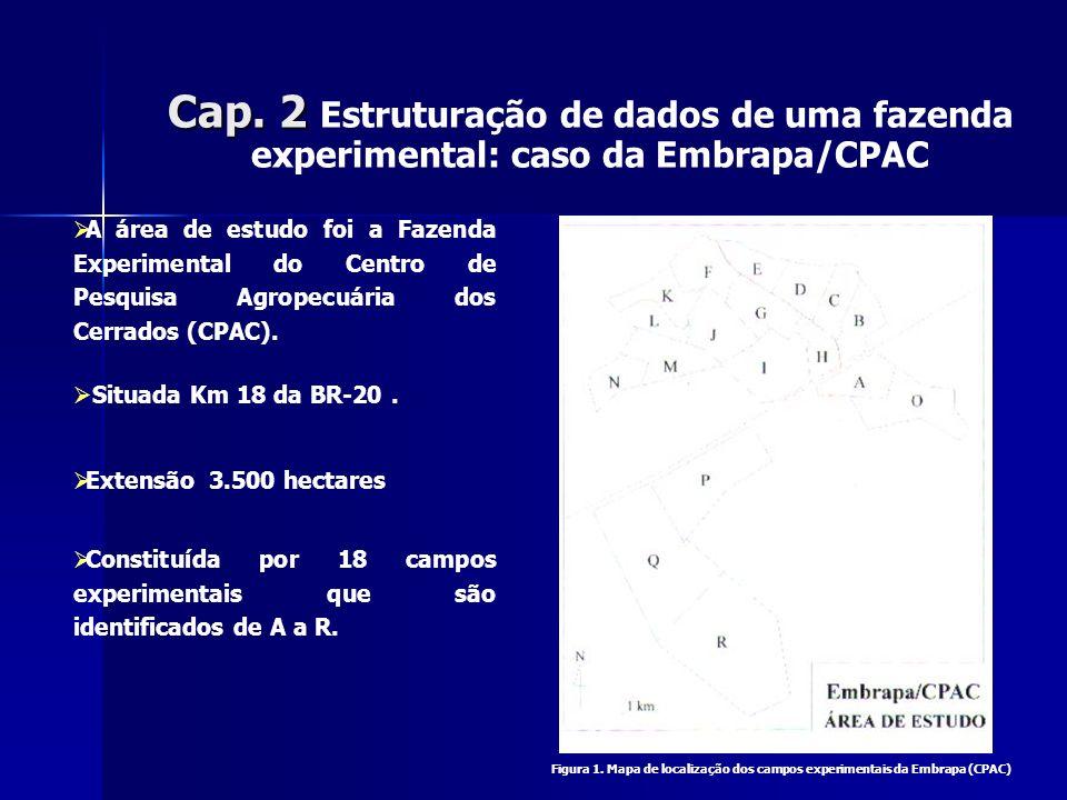 Cap. 2 Estruturação de dados de uma fazenda experimental: caso da Embrapa/CPAC
