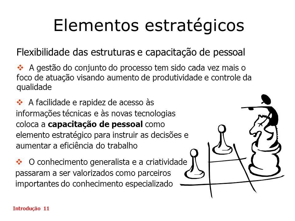 Elementos estratégicos