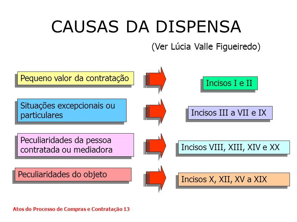CAUSAS DA DISPENSA (Ver Lúcia Valle Figueiredo)