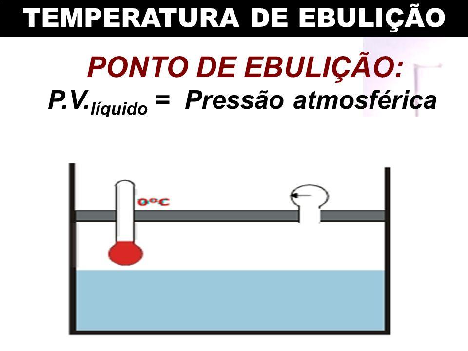TEMPERATURA DE EBULIÇÃO P.V.líquido = Pressão atmosférica