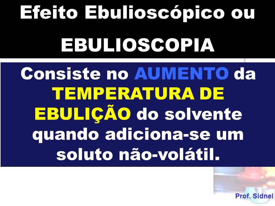 Efeito Ebulioscópico ou