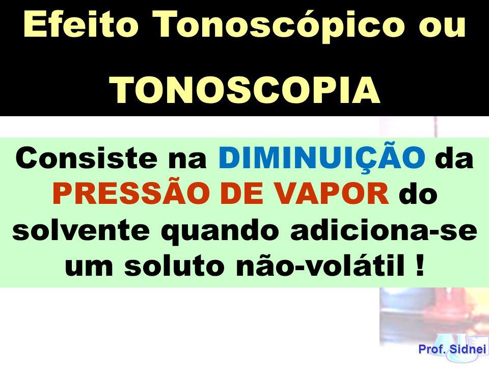 Efeito Tonoscópico ou TONOSCOPIA
