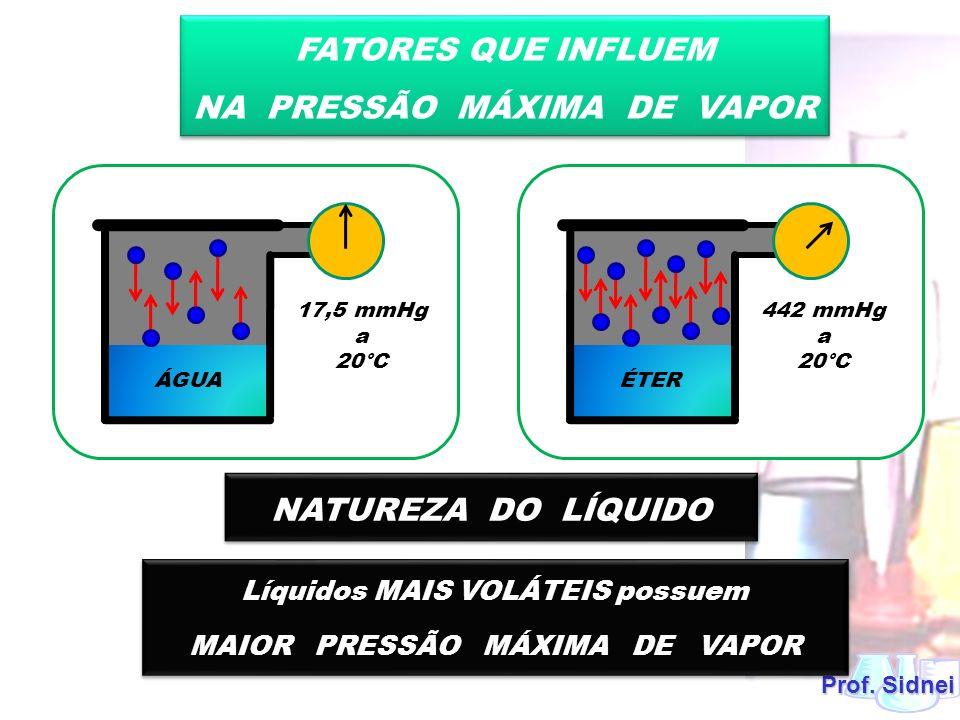 NA PRESSÃO MÁXIMA DE VAPOR