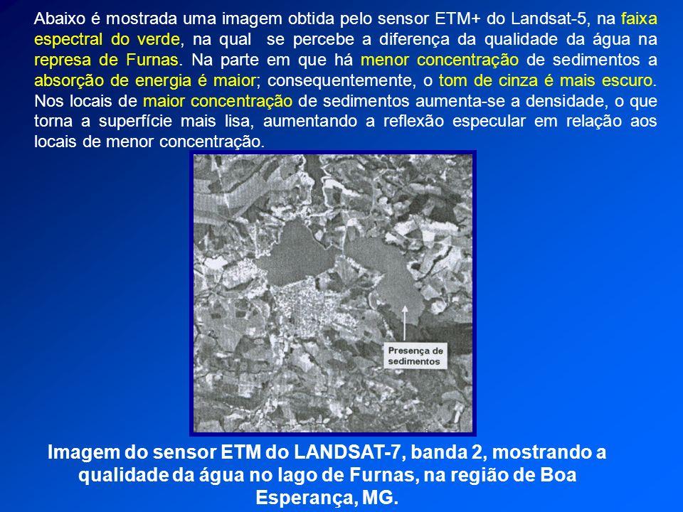Abaixo é mostrada uma imagem obtida pelo sensor ETM+ do Landsat-5, na faixa espectral do verde, na qual se percebe a diferença da qualidade da água na represa de Furnas. Na parte em que há menor concentração de sedimentos a absorção de energia é maior; consequentemente, o tom de cinza é mais escuro. Nos locais de maior concentração de sedimentos aumenta-se a densidade, o que torna a superfície mais lisa, aumentando a reflexão especular em relação aos locais de menor concentração.