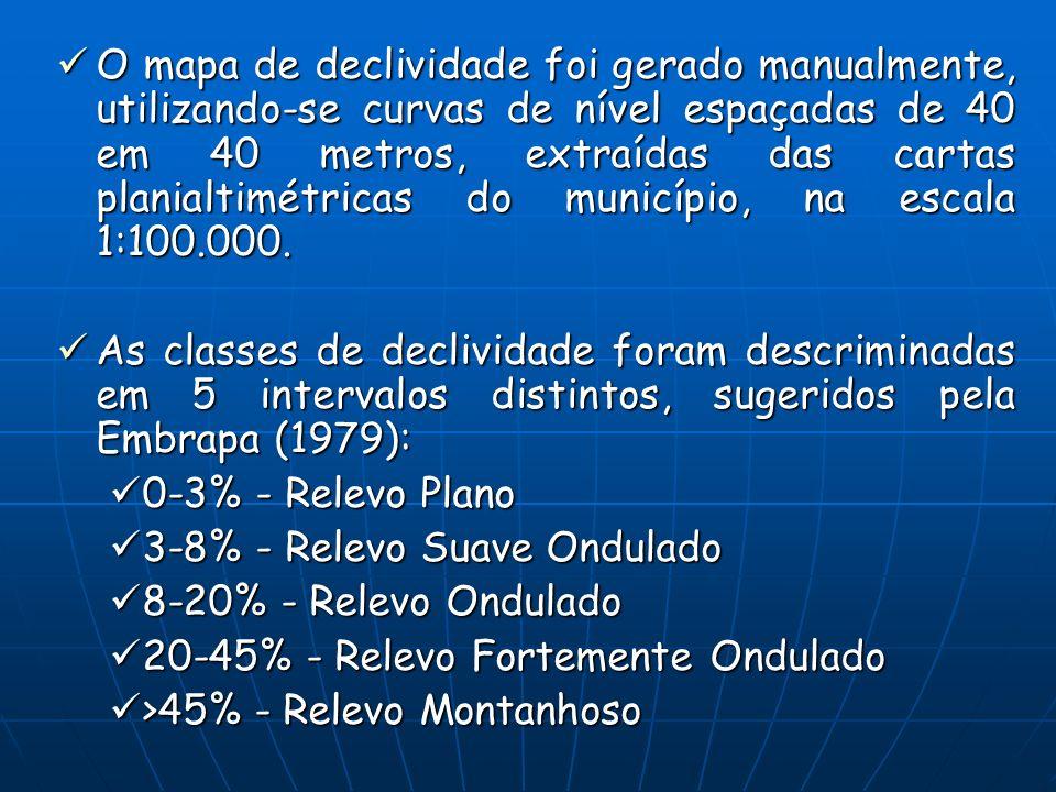 O mapa de declividade foi gerado manualmente, utilizando-se curvas de nível espaçadas de 40 em 40 metros, extraídas das cartas planialtimétricas do município, na escala 1:100.000.