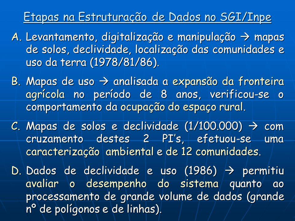 Etapas na Estruturação de Dados no SGI/Inpe