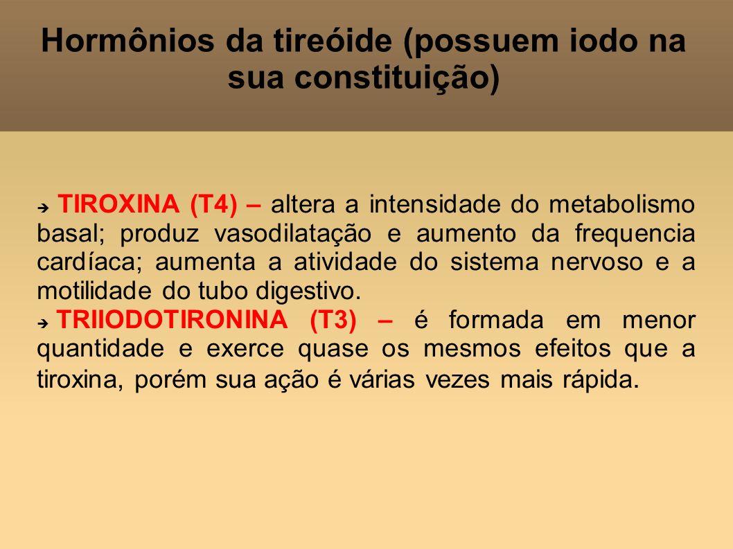 Hormônios da tireóide (possuem iodo na sua constituição)