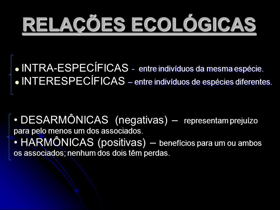 RELAÇÕES ECOLÓGICAS INTRA-ESPECÍFICAS - entre indivíduos da mesma espécie. INTERESPECÍFICAS – entre indivíduos de espécies diferentes.
