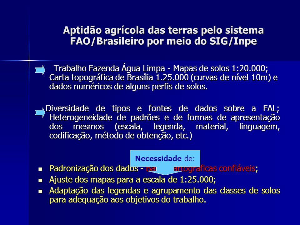 Aptidão agrícola das terras pelo sistema FAO/Brasileiro por meio do SIG/Inpe