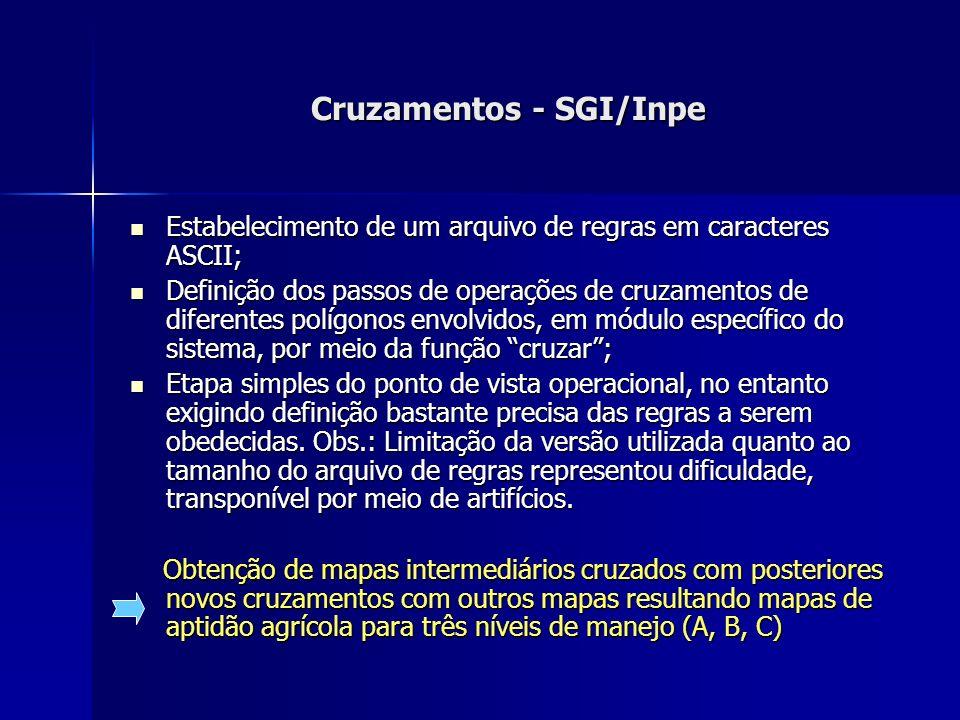 Cruzamentos - SGI/Inpe
