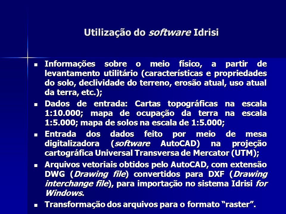 Utilização do software Idrisi