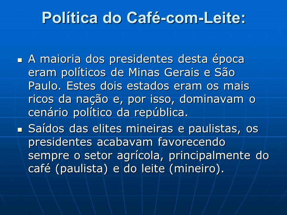 Política do Café-com-Leite: