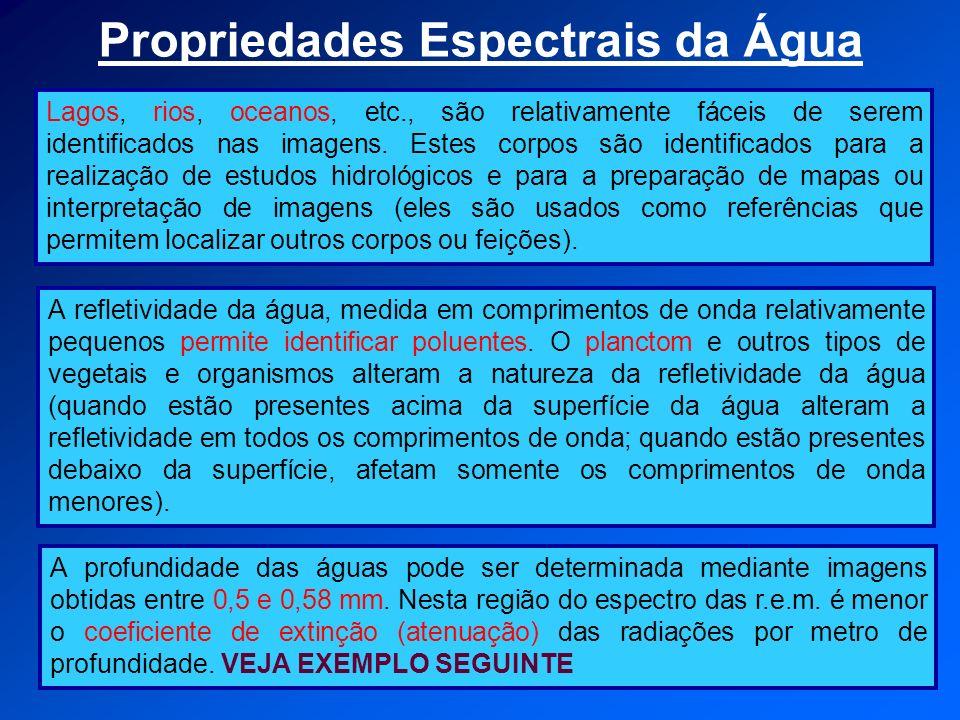 Propriedades Espectrais da Água