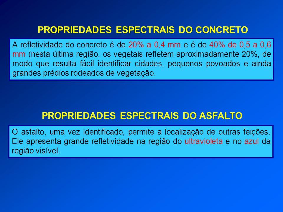 PROPRIEDADES ESPECTRAIS DO CONCRETO PROPRIEDADES ESPECTRAIS DO ASFALTO