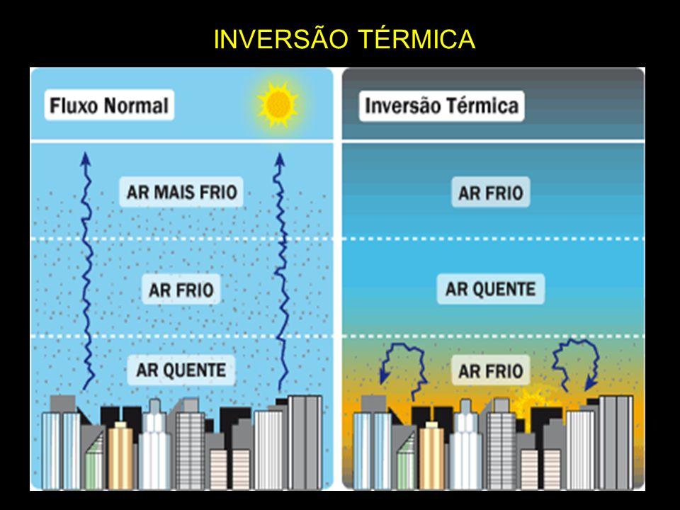 IINVERSÃO TÉRMICA