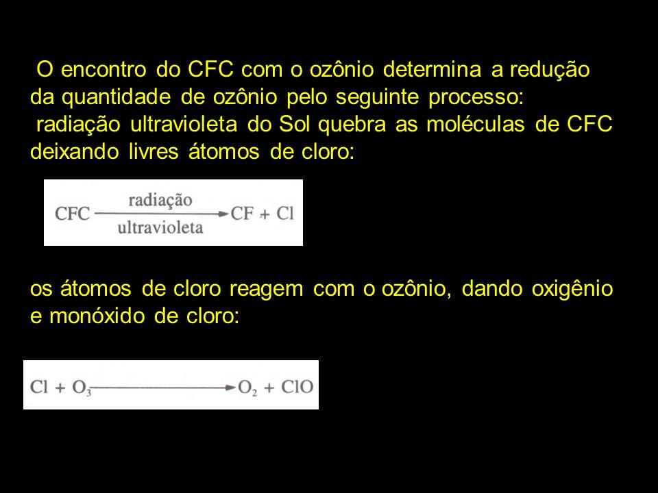 O encontro do CFC com o ozônio determina a redução da quantidade de ozônio pelo seguinte processo: