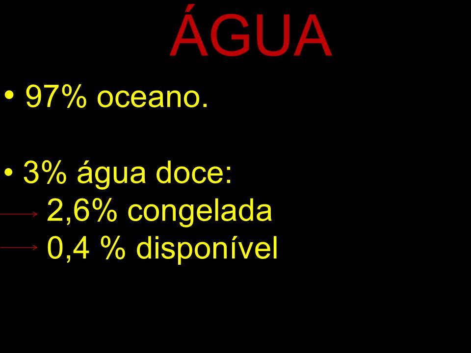 ÁGUA 97% oceano. 3% água doce: 2,6% congelada 0,4 % disponível