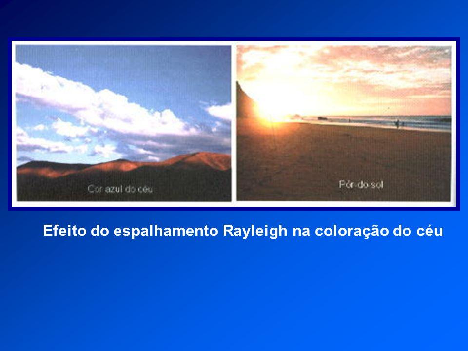 Efeito do espalhamento Rayleigh na coloração do céu