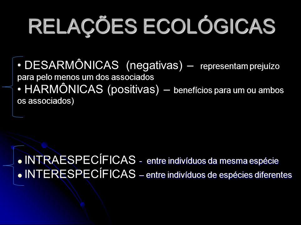 RELAÇÕES ECOLÓGICAS DESARMÔNICAS (negativas) – representam prejuízo para pelo menos um dos associados.