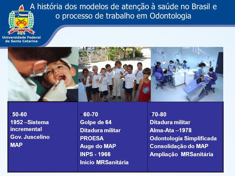 A história dos modelos de atenção à saúde no Brasil e