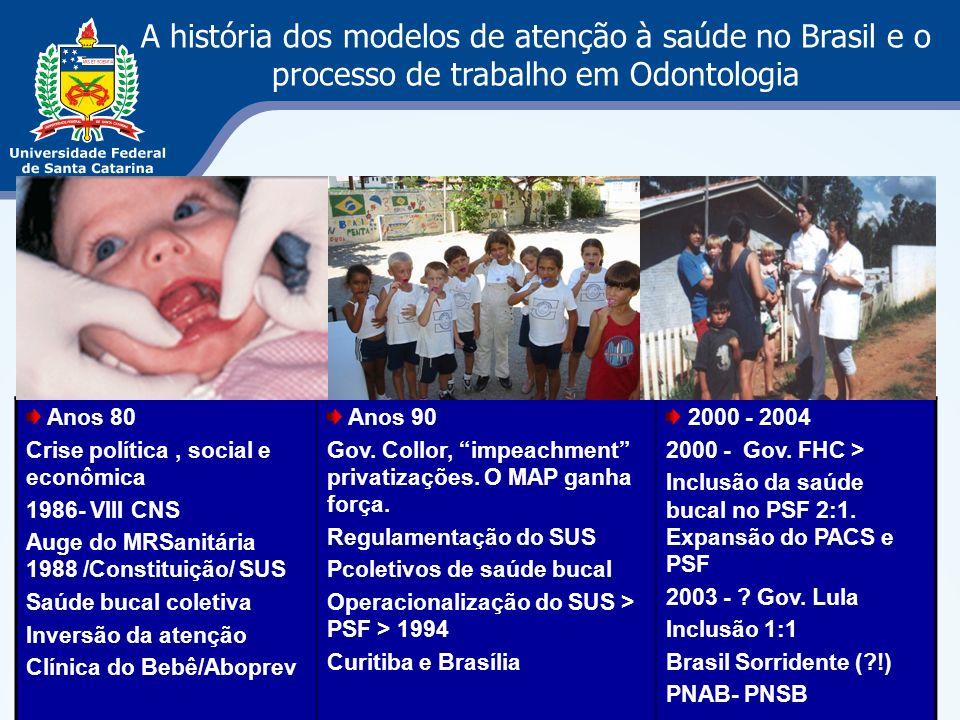 A história dos modelos de atenção à saúde no Brasil e o