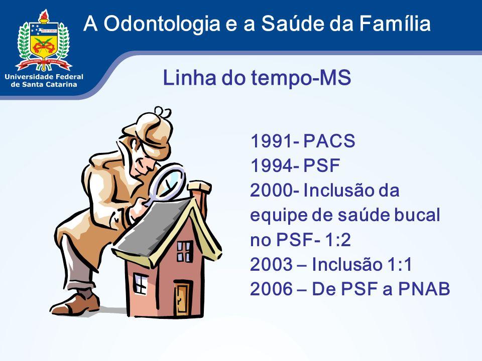 A Odontologia e a Saúde da Família