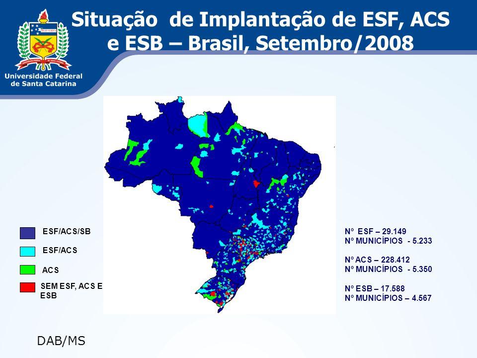 Situação de Implantação de ESF, ACS e ESB – Brasil, Setembro/2008
