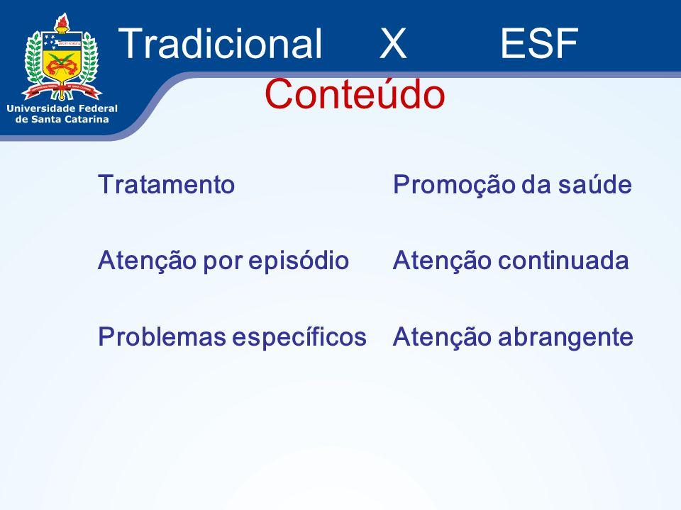 Tradicional X ESF Conteúdo