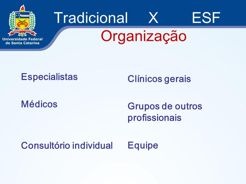 Tradicional X ESF Organização