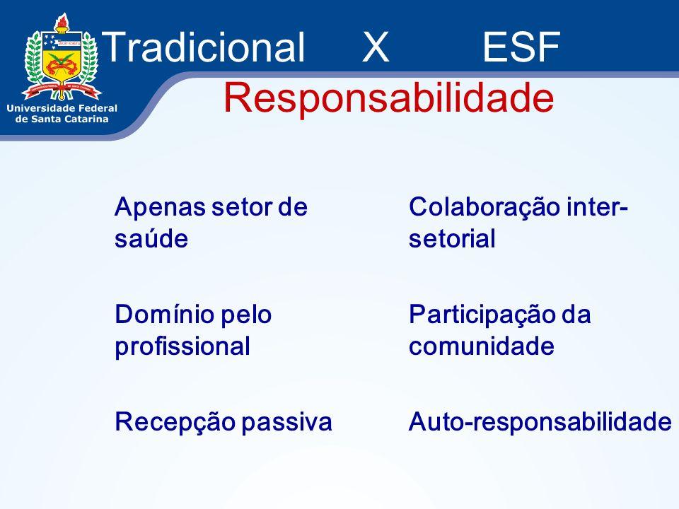 Tradicional X ESF Responsabilidade