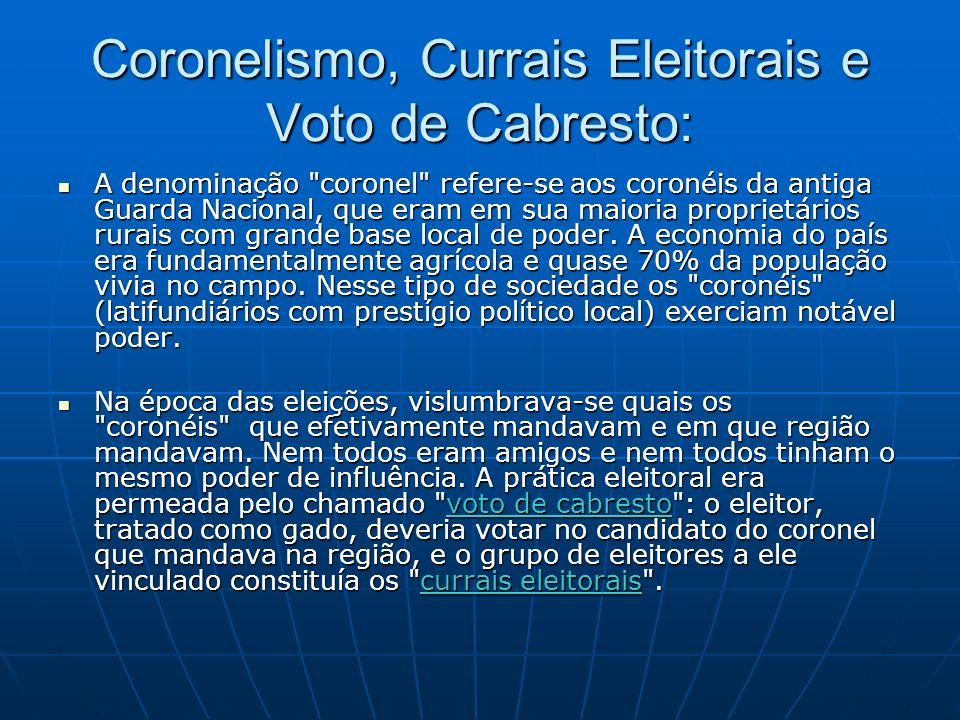 Coronelismo, Currais Eleitorais e Voto de Cabresto: