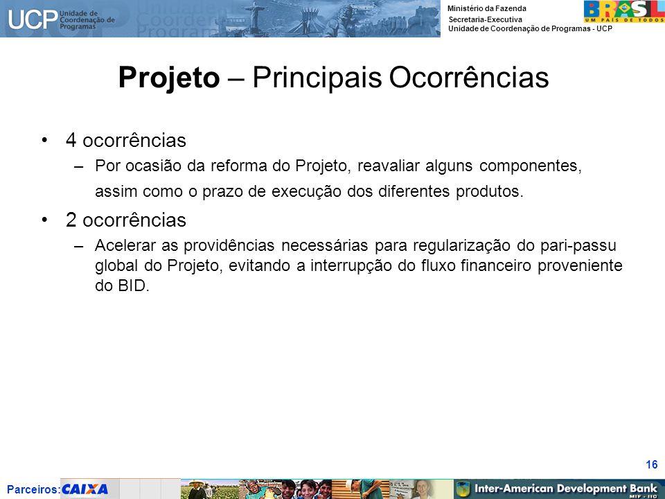 Projeto – Principais Ocorrências