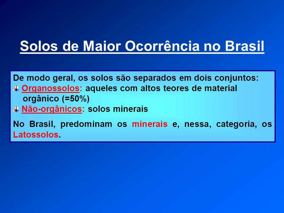 Solos de Maior Ocorrência no Brasil