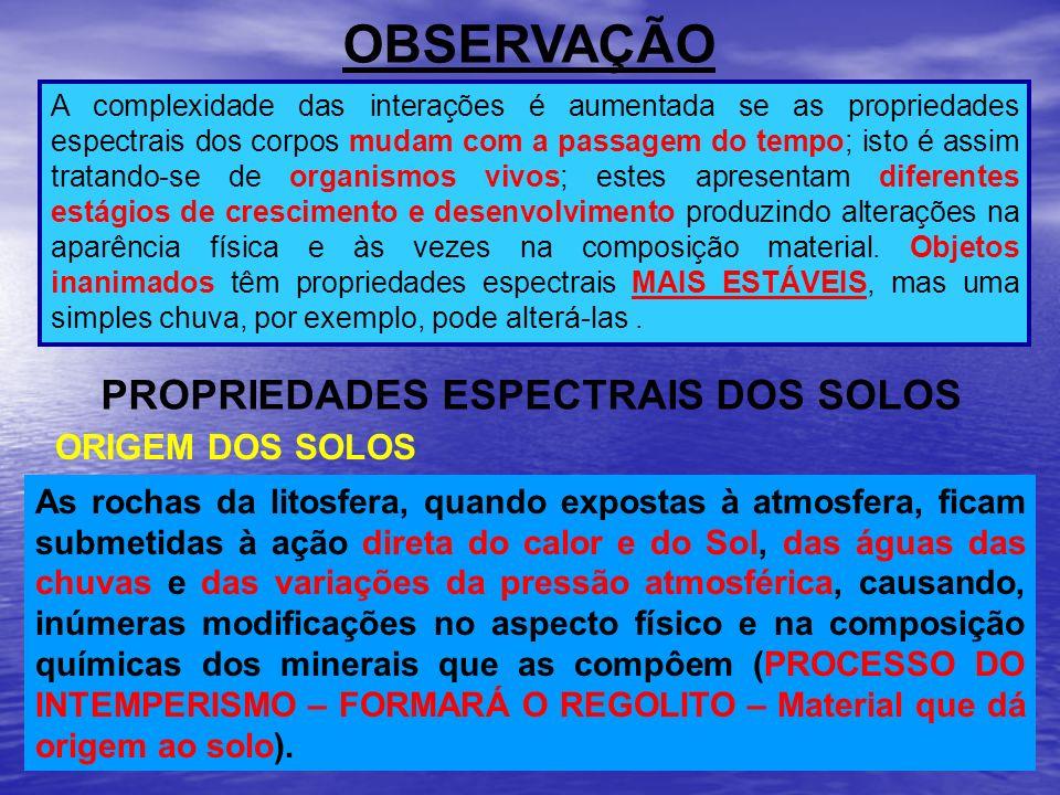 OBSERVAÇÃO PROPRIEDADES ESPECTRAIS DOS SOLOS ORIGEM DOS SOLOS